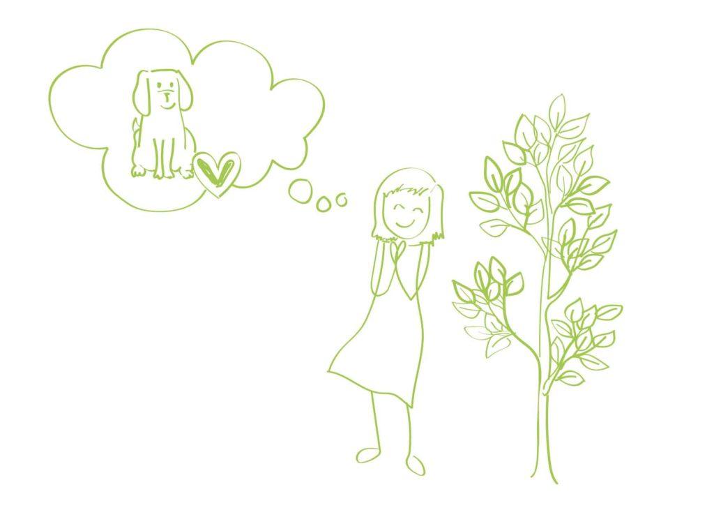 Animal Tree Erinnerung an das geliebte Haustier